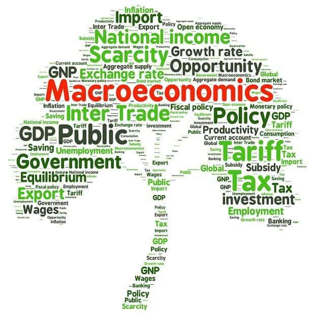 ( Best 200+ ) Macro Economics MCQ