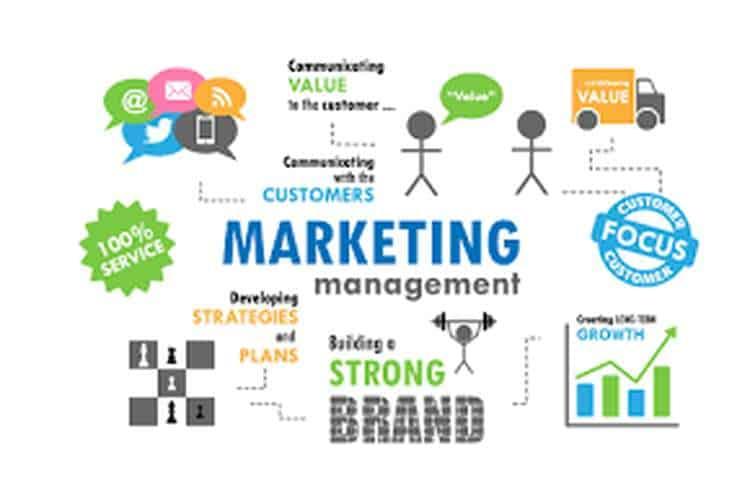 ( Best 50+ ) Marketing Management MCQ
