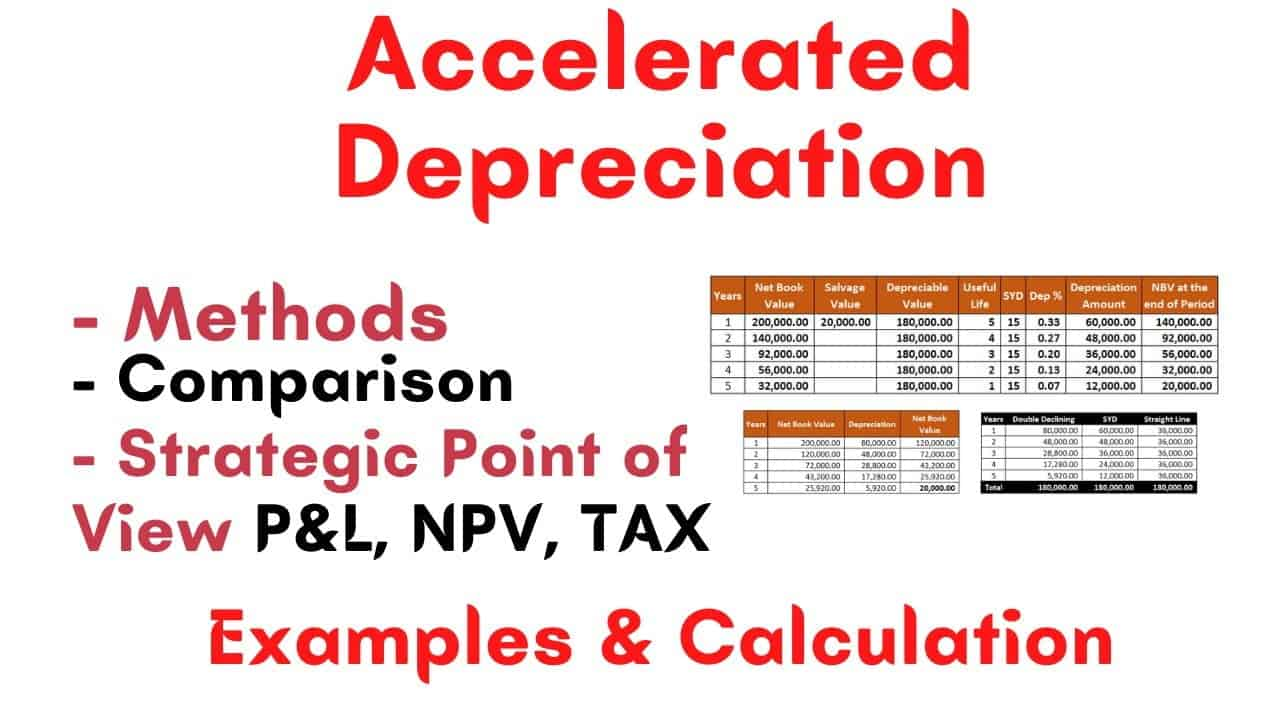 accelerated depreciation 2021, accelerated depreciation income tax, accelerated depreciation formula, accelerated depreciation 2020, accelerated depreciation real estate, accelerated depreciation vs straight-line, accelerated depreciation cra, accelerated depreciation benefits,